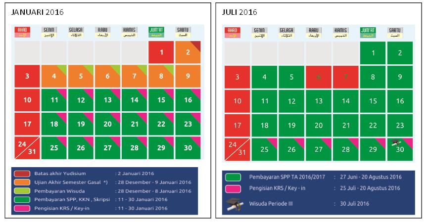 Kalender akademik 6