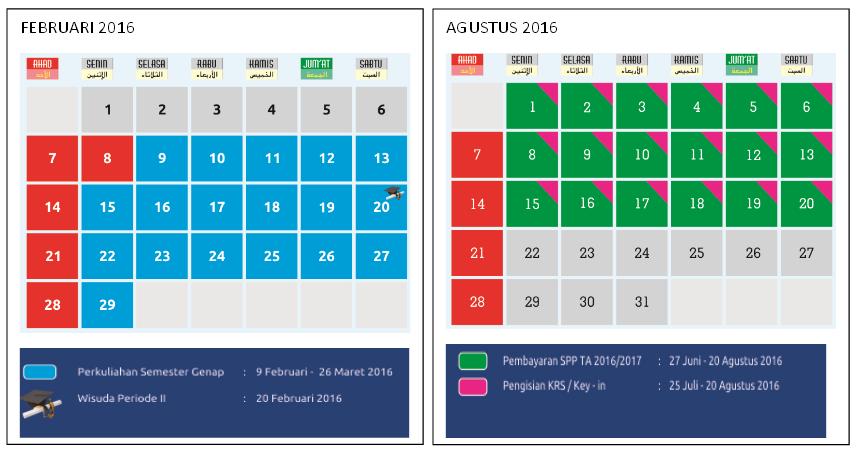 Kalender akademik 7